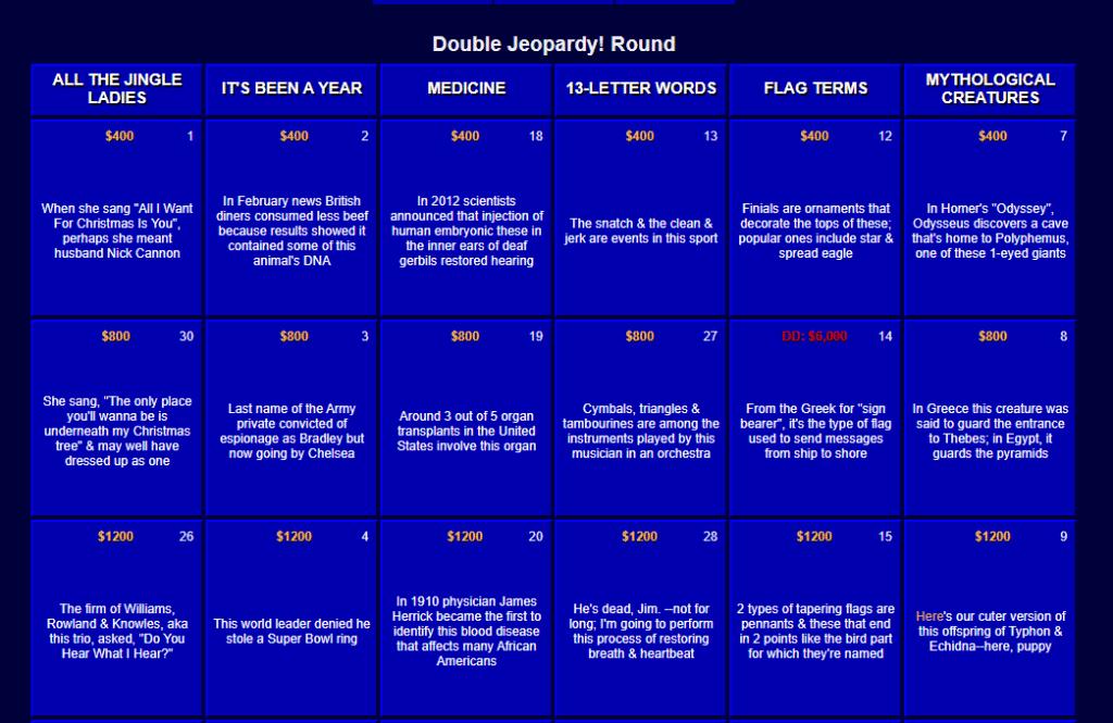 Double Jeopardy! board from December 25, 2013. Screenshot taken from J! Archive (j-archive.com)